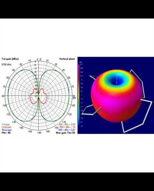 SPEKTRUM Tricera 5.8GHz LHCP FPV RC Race Antenna SPMVX5861 NEW!
